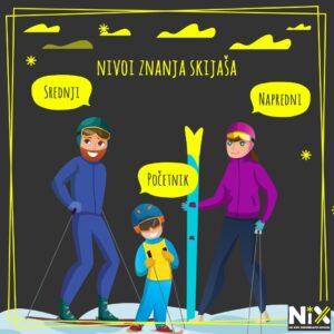 Ski Škola Nix